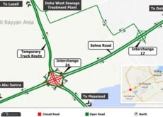 Construction to start on new multi-level interchange in Qatar