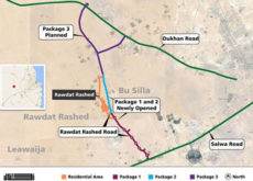 Ashghal completes first two phases of Rawdat Rashed Road Development Project